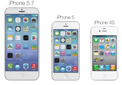 iPhablet de Apple
