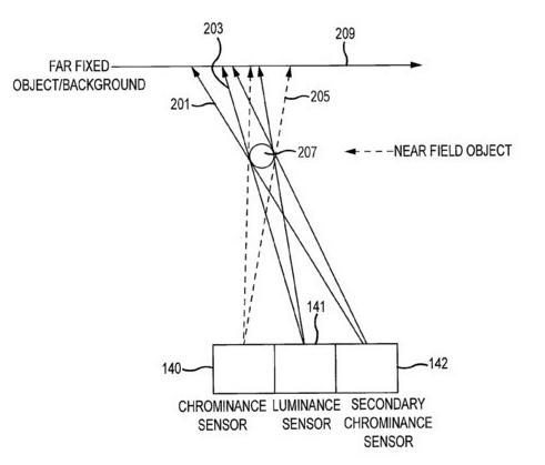 Patente de apple para mejorar sus cámaras.
