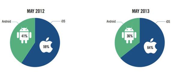 apple-ios-ad-share