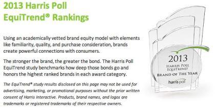 harris-poll-2013