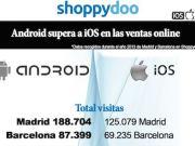 ventas-online-iosmac-