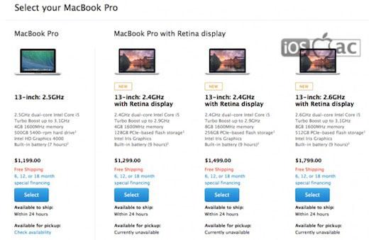macbook-pro-13-pulgadas-iosmac