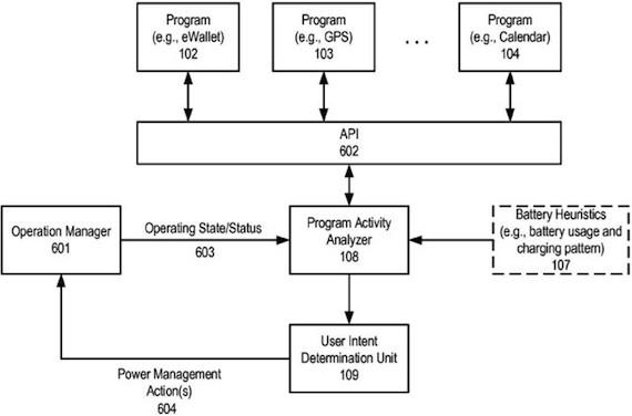 patente-apple-autonomía-batería-iosmac
