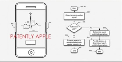iwatch-activar-automaticamente-no-molestar-iphone-6
