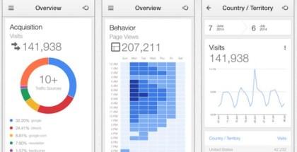 google-analytics-ios-app-iosmac