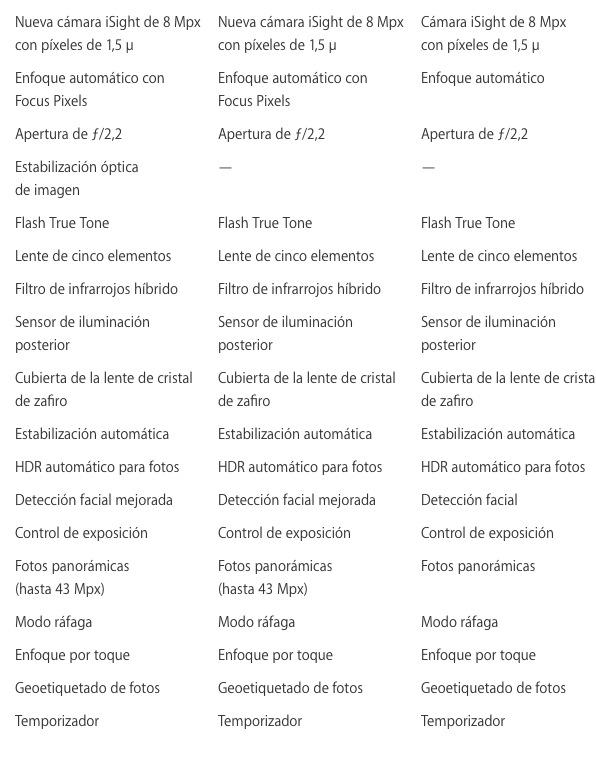 Captura de pantalla 2014-09-11 a la(s) 09.09.51