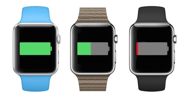 Reloj de Apple o Apple Watch- iosmac