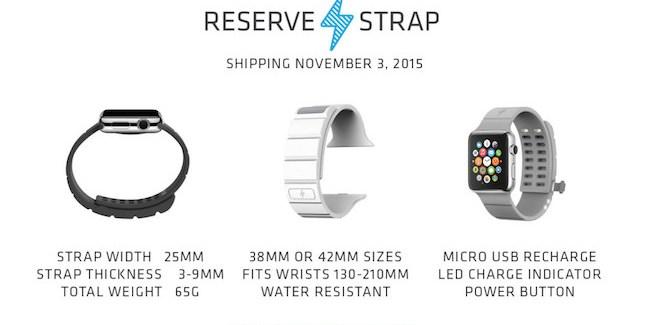 Apple Watch correas