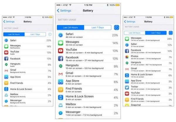iOS 9 consumo