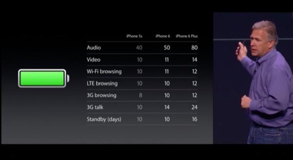 El iPhone que esperamos tiene 2GB de RAM y mejor batería