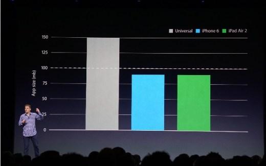 Apple resuelve el problema de App Thinning en iOS 9