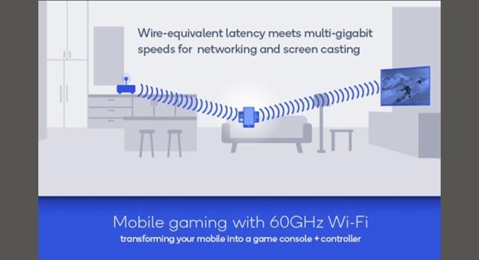 Wifi 802.11 ay iPhone 12