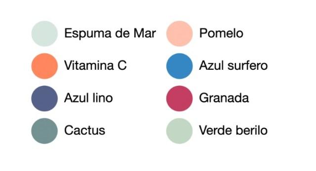 Colores carcasas Apple