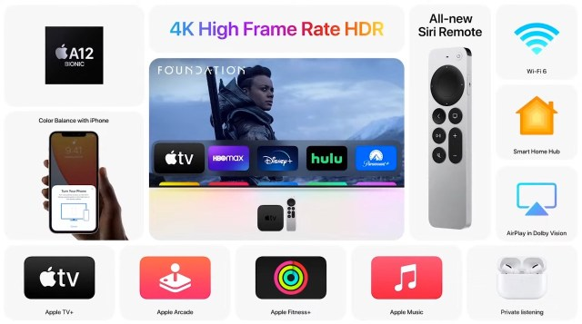 Resumen de novedades Apple TV 4K