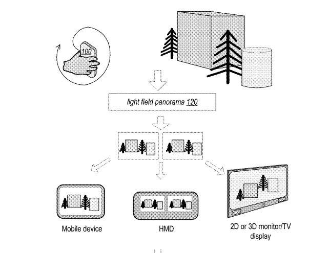 Descripcion de la patente de Apple en RA