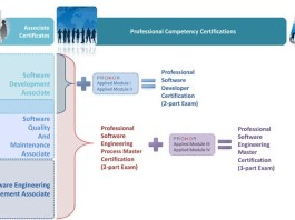 IEEE Certification