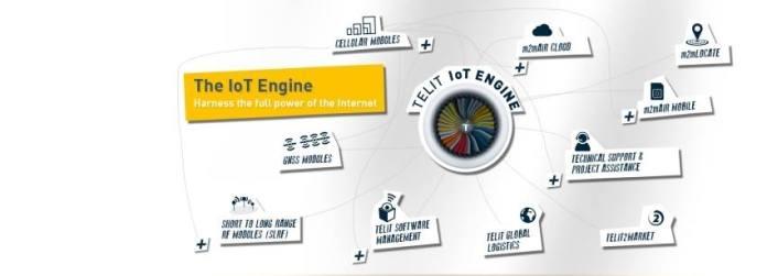 Telit Wireless IoT