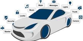 Smart Car Things