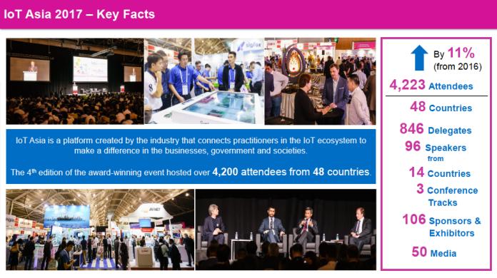 IoT Asia 2017 Report