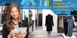 Tyco IoT Solutions Retail