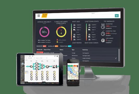 Oracle IoT