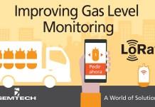 Butano24 Semtech LoRa Gas Monitoring