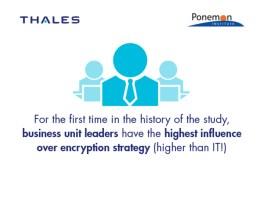 Thales Study