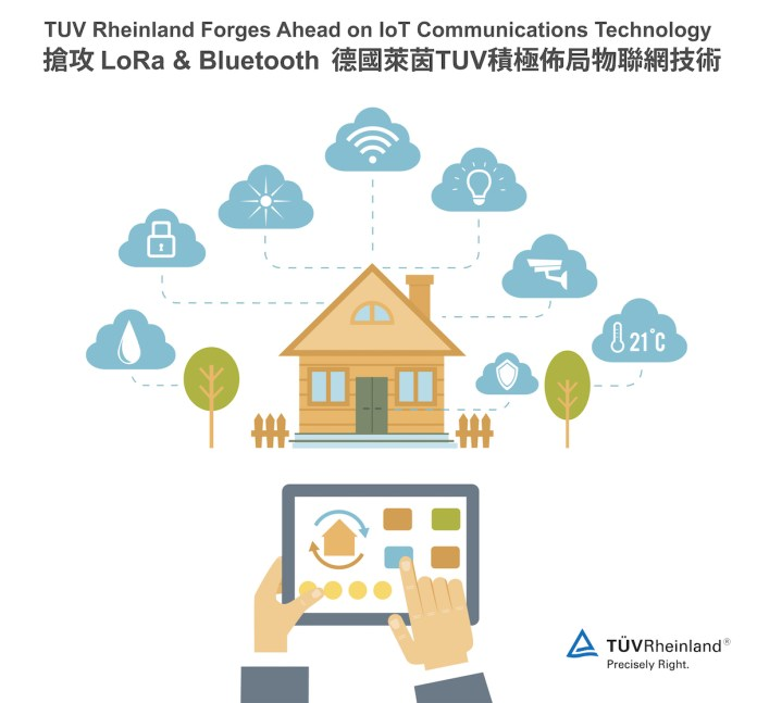 TUV Rheinland Forges Ahead on IoT Communications Technology