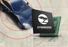 Cypress CYW89359 Automotive