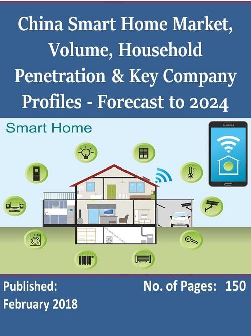 china smart home market