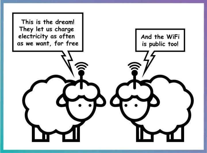 Do electric sheep dream of free wifi?