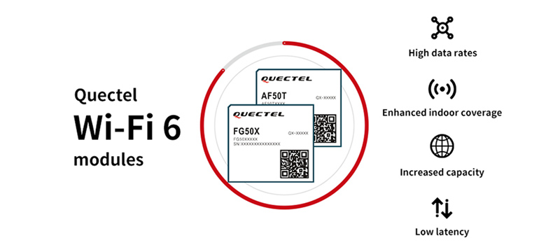 Quectel launches Wi-Fi 6 modules to bring premium performance to indoor and automotive networks