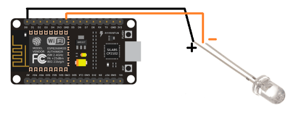 Controlled LED by Google voice assistant -IoTbyHVM