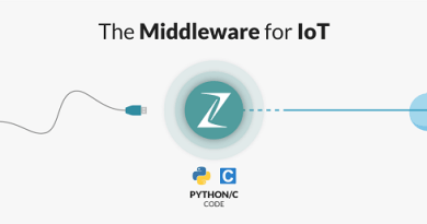 Zerynth : Middleware for IoT