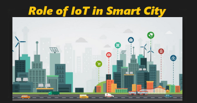 Role of IoT in Smart City