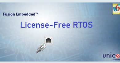 Fusion Embedded RTOS