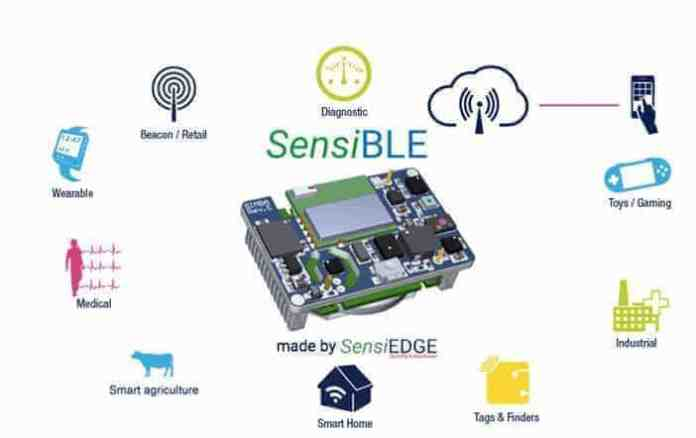 iot product- Discovering SensiBLE devices
