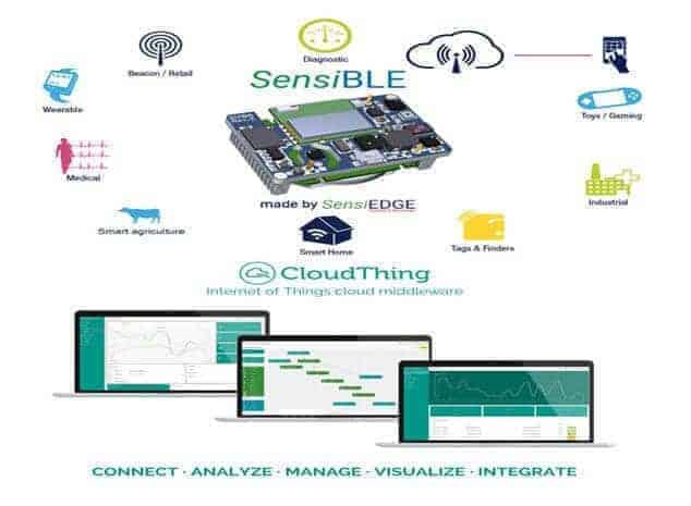 iot product sensiBLE Cloudthing