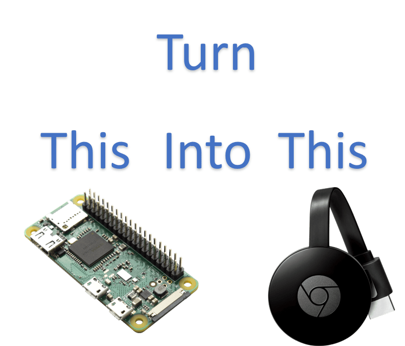 Building a Raspberry Pi