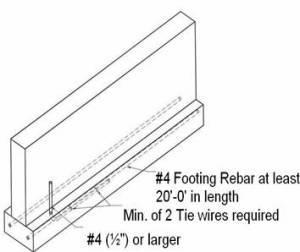 ConcreteEncased Electrode [Iowa Electrical Examining Board]