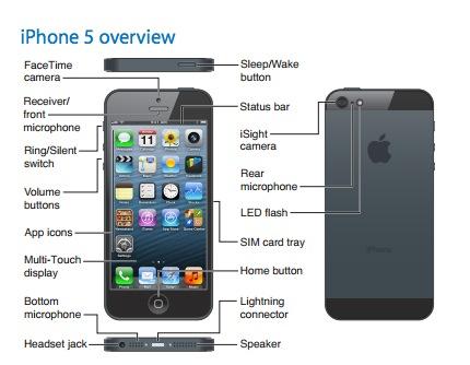 4ad8304d666 Manual para iOS 6 y iPhone 5, en inglés