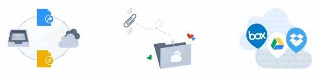 kloudless, permite adjuntar archivos de gran tamaño a tu e-mails