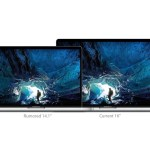 AppleシリコンMac、今年に13インチMacBook ProとMacBook Air、来年に14.1インチと16インチMacBook Proを発売!