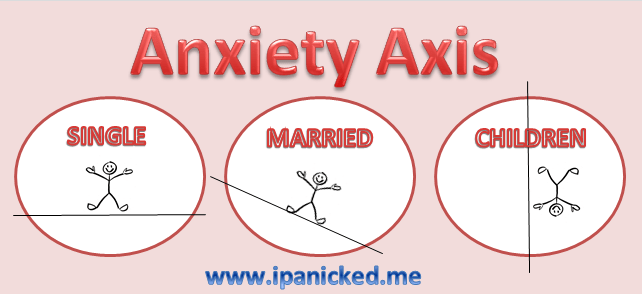 anxiety-axis.png