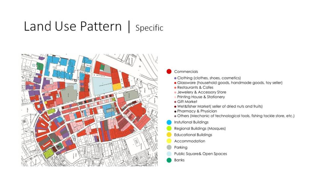 Site Analysis: Land Use Pattern|Activity Pattern|Rhythm