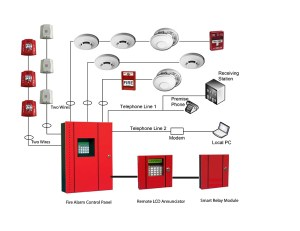 Fire Alarm System  International for Projects