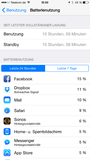 iOS 8 Batterie Energieverbrauch
