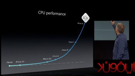 معالج Apple A7 : معالج بأداء أفضل !
