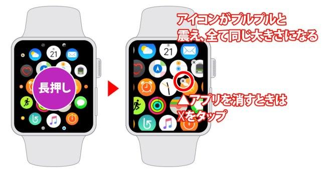 Apple Watchでアプリを並べ替える方法