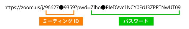 Zoom 招待のリンクからミーティングIDとパスワードを知る方法